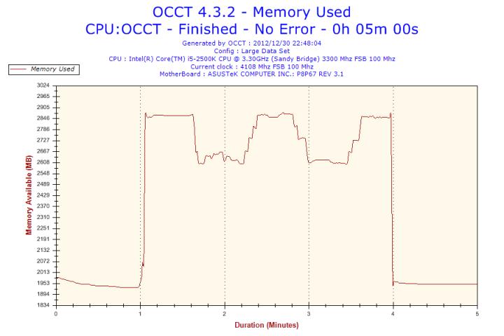 2012 12 30 22h48 Memory Usage Memory Used