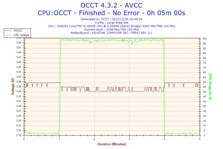2012 12 30 22h48 Voltage AVCC
