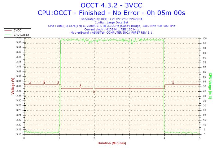 2012 12 30 22h48 Voltage 3VCC