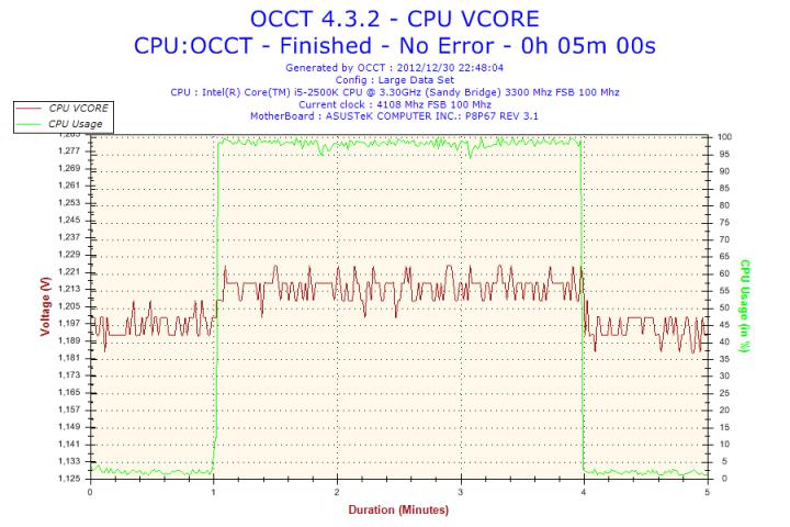2012 12 30 22h48 Voltage CPU VCORE