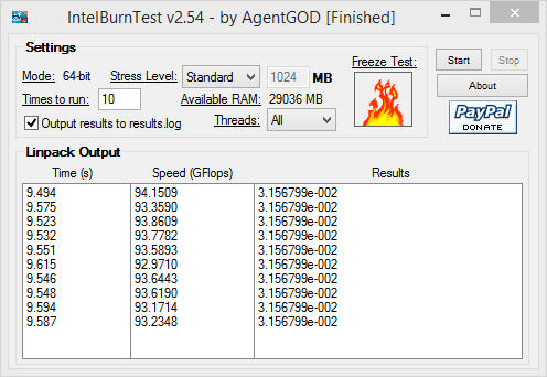 IntelBurn Test V2.54