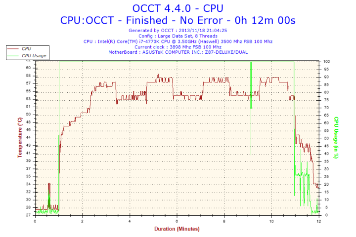 2013 11 18 21h04 Temperature CPU