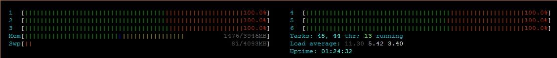 Petite VM SQL