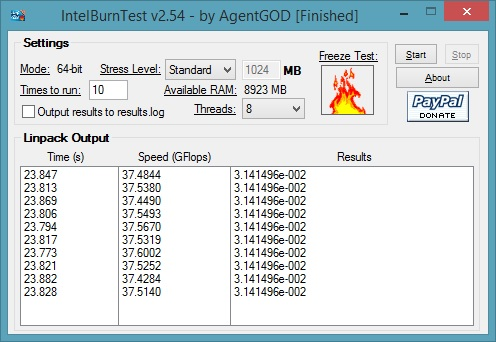IntelBurnTest 2.54