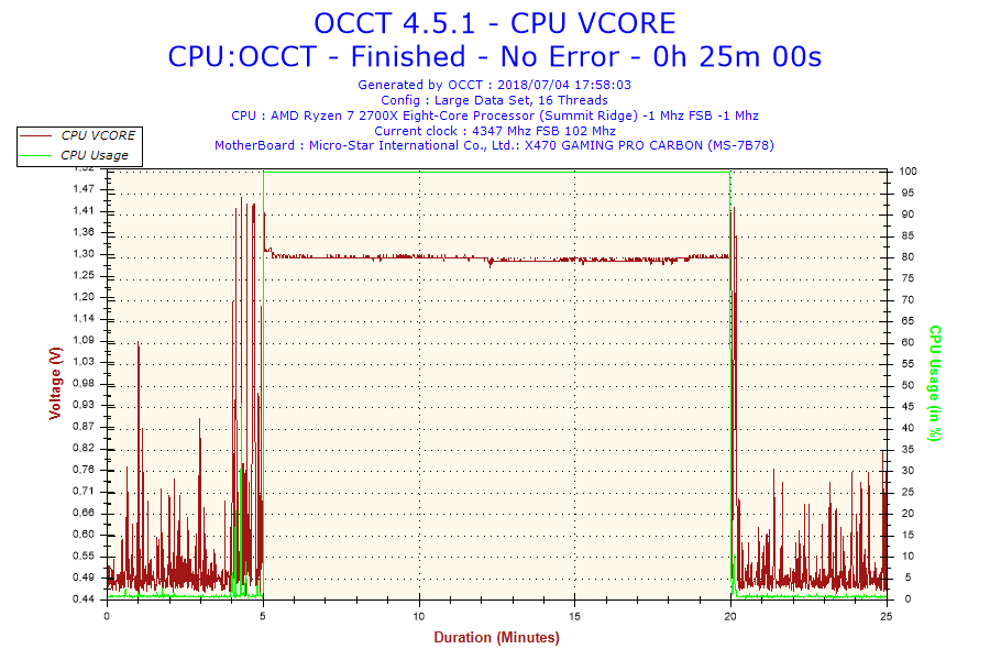 2018-07-04-17h58-Voltage-CPU VCORE.png