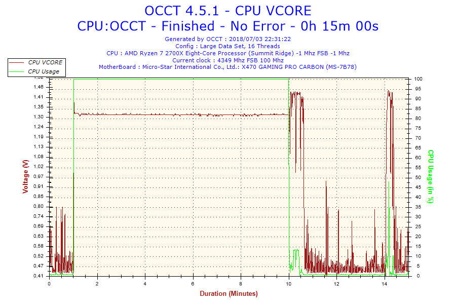 2018-07-03-22h31-Voltage-CPU VCORE.png