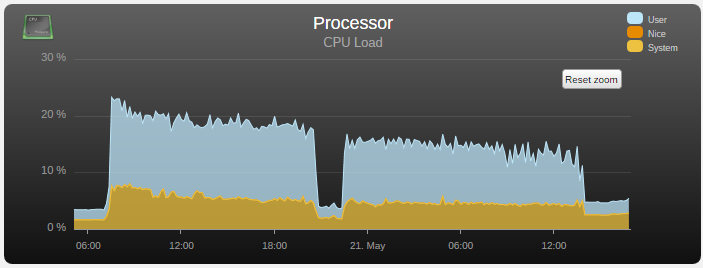 charge_CPU.png