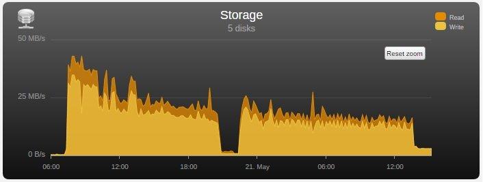 charge_HDD.jpg