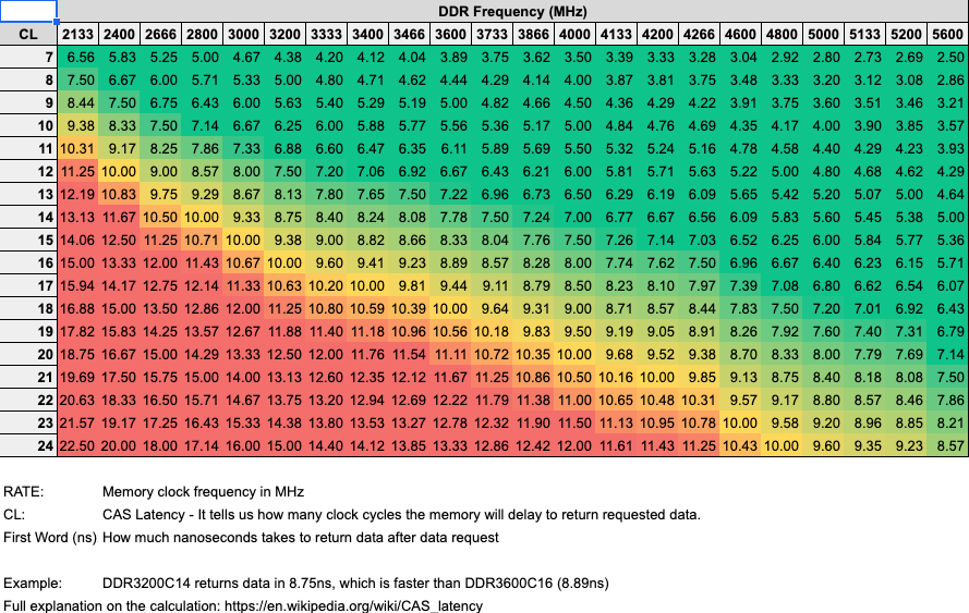 DDR4.png.28249311dbe0f48e1b73289929d80d6f.png