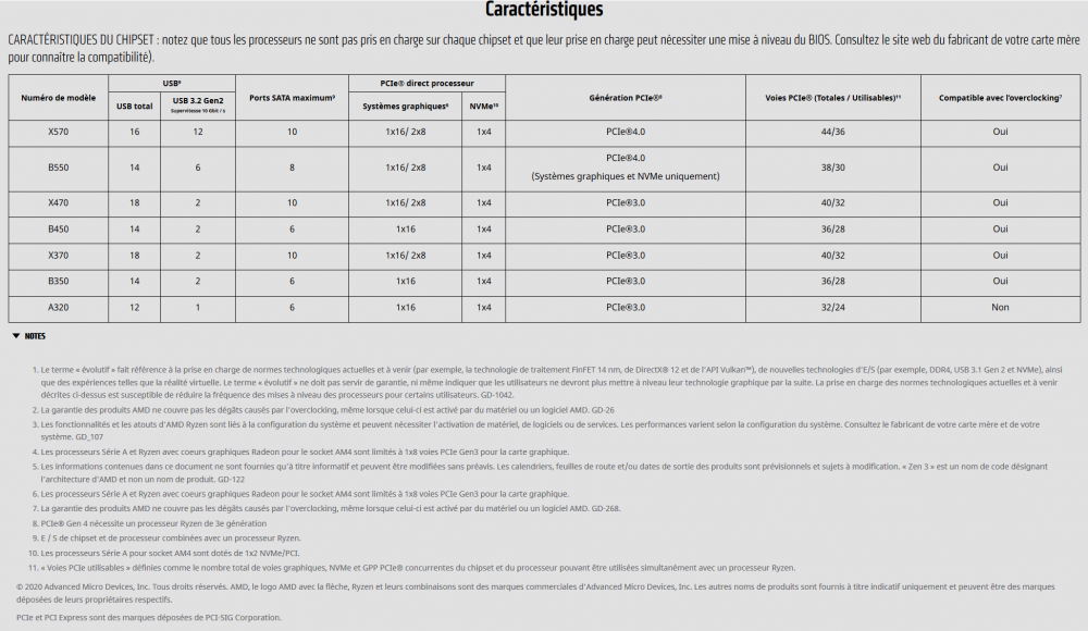 Specs Chipset AMD.png