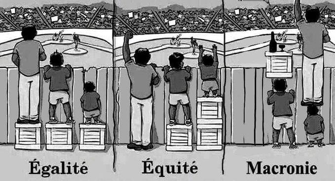 égalité-equité