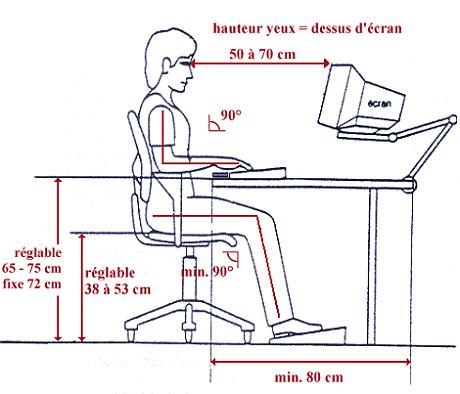 conseil De posture Du travail osteopathe paris 16eme